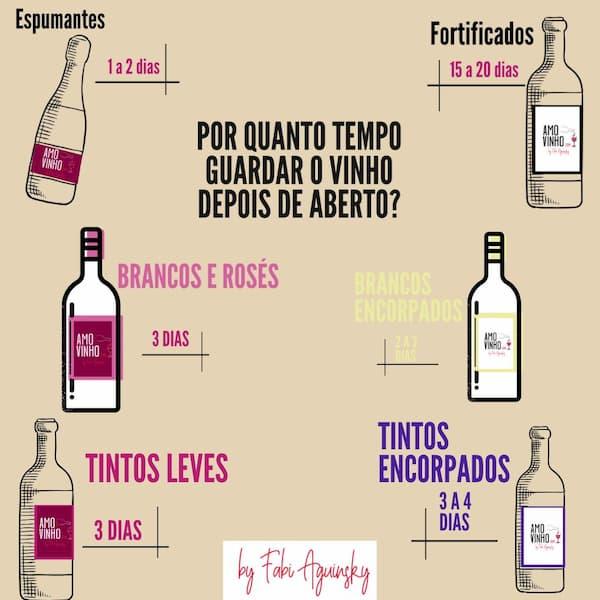 Sobra vinho na sua casa? 1
